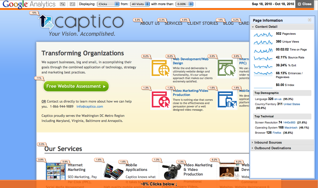 Captico In-Page Analytics Home
