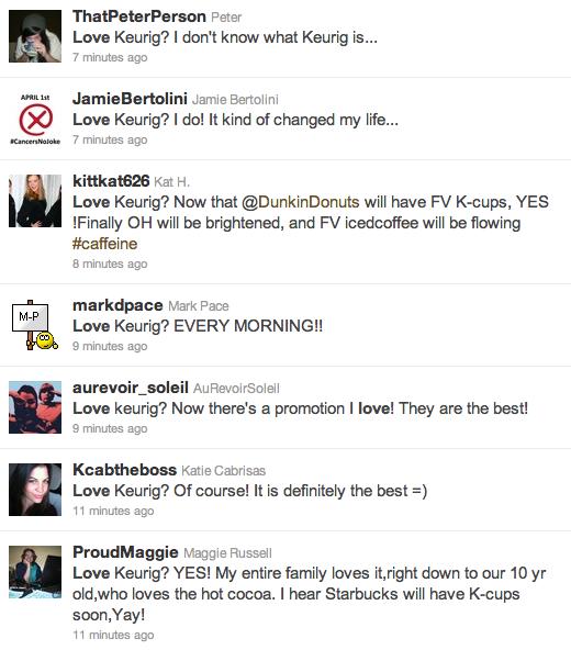 Twitter Trending Topics Tweets Love Keurig